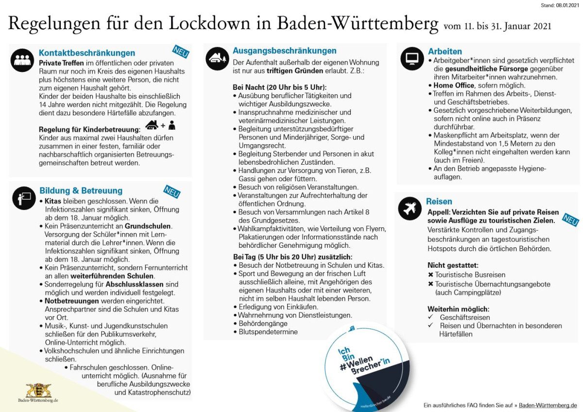 20210111_Lockdown_-_1